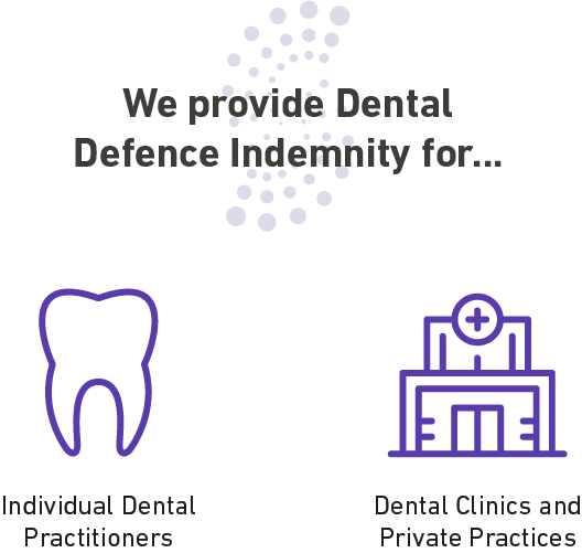 Dental Professions we Indemnify
